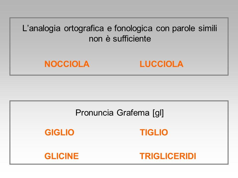 Pronuncia Grafema [gl]